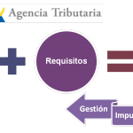 Clientes impagados: Recuperación del IVA y deducción en el Impuesto de Sociedades